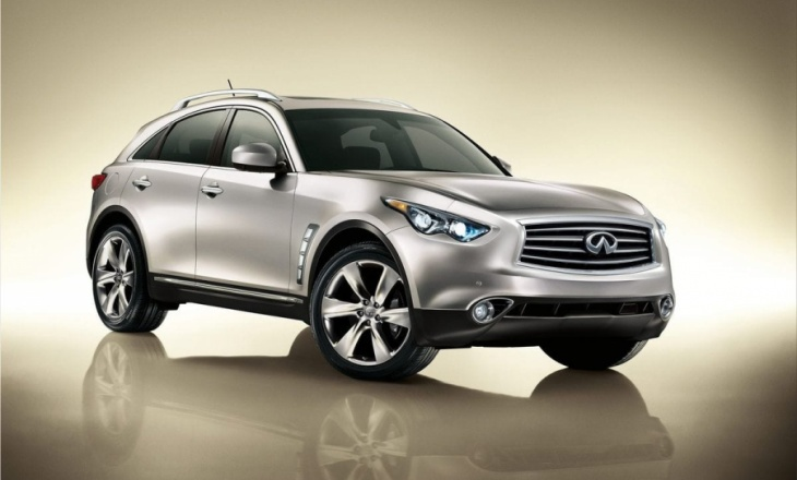 Infiniti FX iconic performance crossover