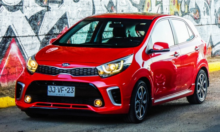 Kia Picanto facelift has an affordable price