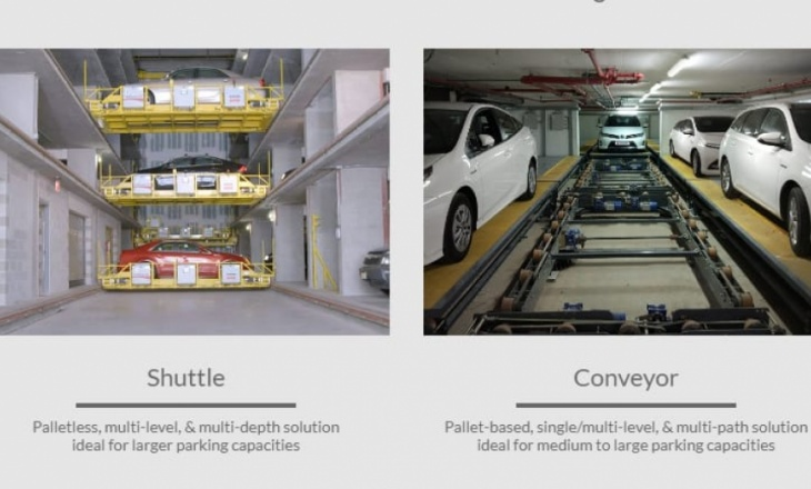 What Should I Look For In A Parking Solutions Company?